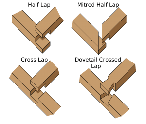 woodworkingjoints.png